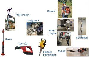 Bilden föreställer tio mindre bilder på oolika verktyg mot en vit bakgrund. Verktygen är Mejselmaskin, Blåsare, Slagghacka, Stamp, mutterdragare, tigersåg, elektrisk bilningsmaskin, mothåll och borrmaskin.