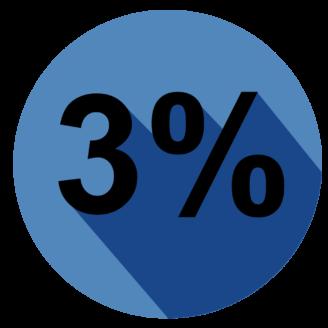 En blå cirkel som det står 3 procent i